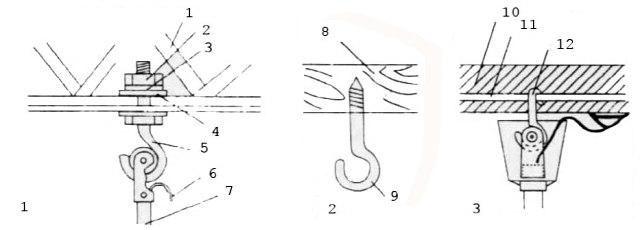 крепление потолочного вентилятора к потолоку