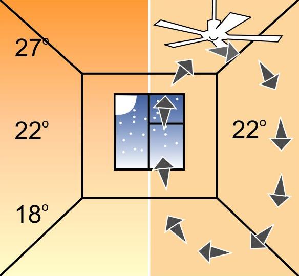 зачем потолочный вентилятор зимой