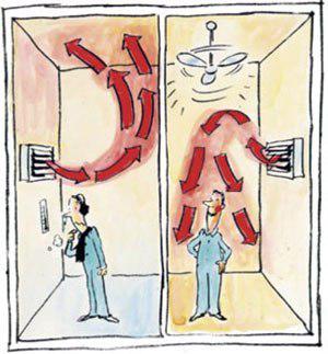 вентилятор и кондиционер