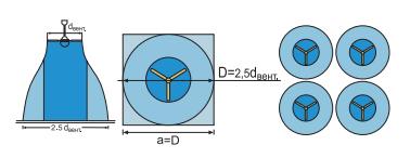 схема расчета количества потолочных вентиляторов